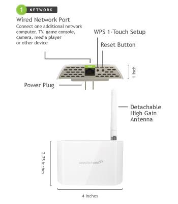 Amped Wireless Extender Setup with WPS Button-www.setup.ampedwireless.com