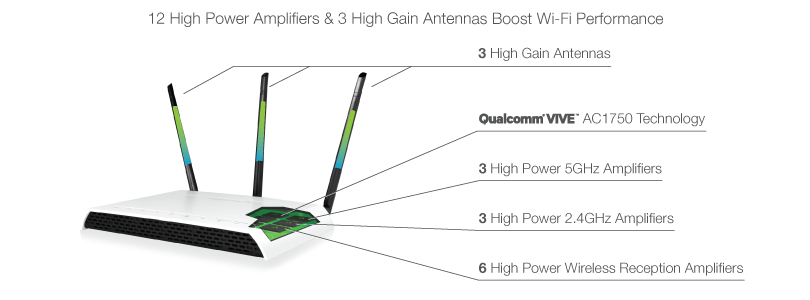 AMPED AC 1750 WI-FI EXTENDER