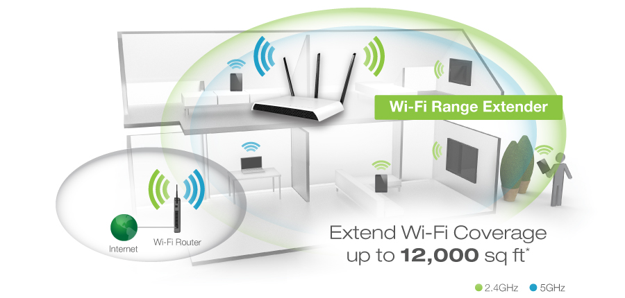 AMPED AC 1750 WIFI EXTENDER
